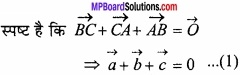 MP Board Class 12th Maths Important Questions Chapter 10 सदिश बीजगणित