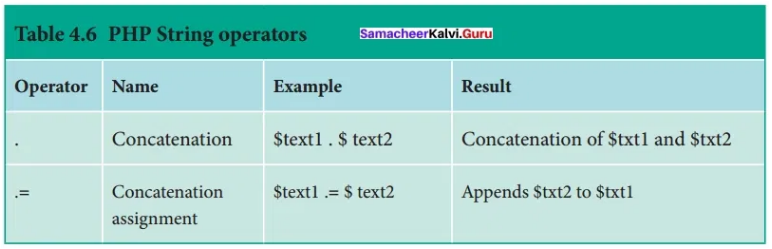 Samacheer Kalvi 12th Computer Applications Solutions Chapter 4 Introduction to H - 8