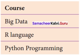 Samacheer Kalvi 12th Computer Science Solutions Chapter 11 Database Concept img 12