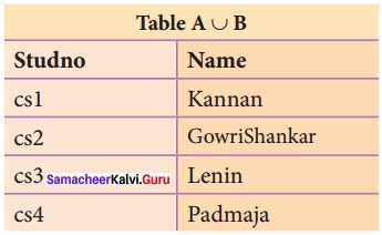Samacheer Kalvi 12th Computer Science Solutions Chapter 11 Database Concept img 14