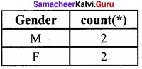 Samacheer Kalvi 12th Computer Science Solutions Chapter 12 Structured Query Language (SQL) img 15