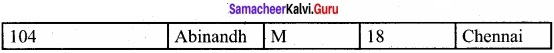 Samacheer Kalvi 12th Computer Science Solutions Chapter 12 Structured Query Language (SQL) img 18