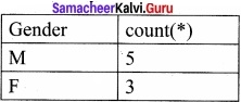 Samacheer Kalvi 12th Computer Science Solutions Chapter 12 Structured Query Language (SQL) img 23