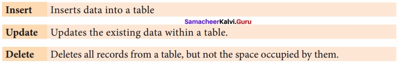 Samacheer Kalvi 12th Computer Science Solutions Chapter 12 Structured Query Language (SQL) img 6