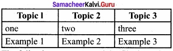 Samacheer Kalvi 12th Computer Science Solutions Chapter 13 Python and CSV Files img 22