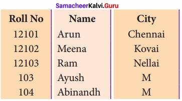 Samacheer Kalvi 12th Computer Science Solutions Chapter 13 Python and CSV Files img 5