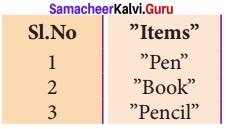 Samacheer Kalvi 12th Computer Science Solutions Chapter 13 Python and CSV Files img 6