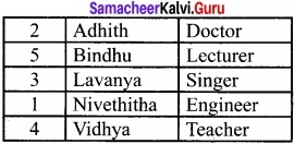 Samacheer Kalvi 12th Computer Science Solutions Chapter 13 Python and CSV Files img 8
