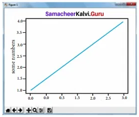 Samacheer Kalvi 12th Computer Science Solutions Chapter 16 Data Visualization Us 4