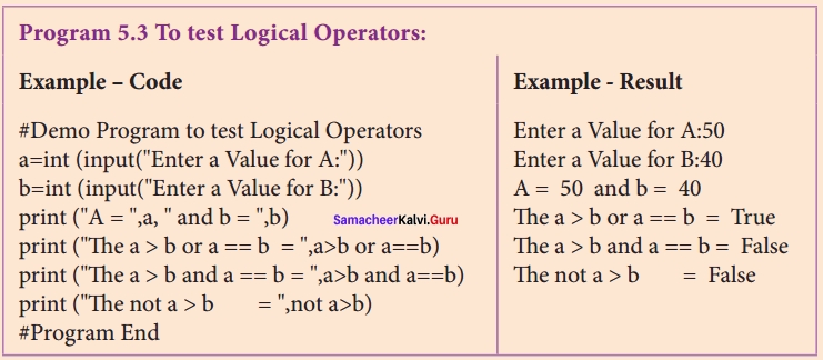 Samacheer kalvi 12th Computer Science Solutions Chapter 5 Python -Variables and Operators img 24