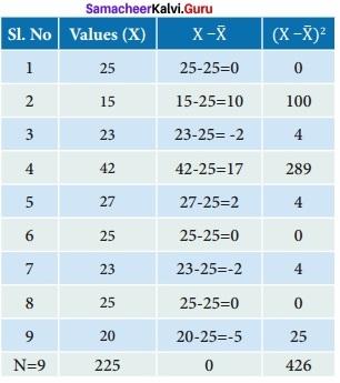 Samacheer kalvi 12th Economics Solutions Chapter 12 Introduction to Statistical Methods and Econometrics img 16