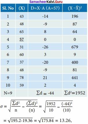 Samacheer kalvi 12th Economics Solutions Chapter 12 Introduction to Statistical Methods and Econometrics img 18