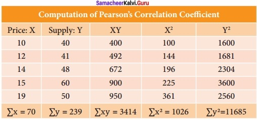 Samacheer kalvi 12th Economics Solutions Chapter 12 Introduction to Statistical Methods and Econometrics img 27