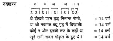 UP Board Solutions for Class 12 Sahityik Hindi छन्द img 12