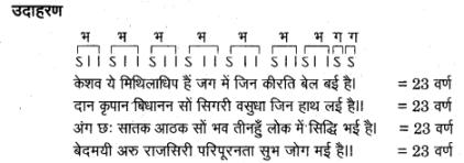 UP Board Solutions for Class 12 Sahityik Hindi छन्द img 13