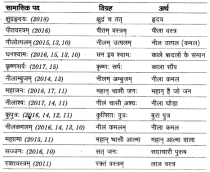 UP Board Solutions for Class 12 Sahityik Hindi संमास img 1