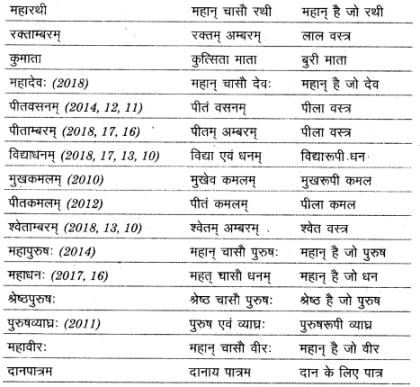 UP Board Solutions for Class 12 Sahityik Hindi संमास img 2