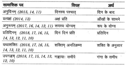 UP Board Solutions for Class 12 Sahityik Hindi संमास img 3