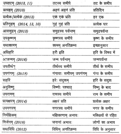 UP Board Solutions for Class 12 Sahityik Hindi संमास img 4