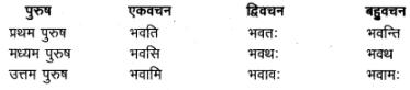 UP Board Solutions for Class 12 Sahityik Hindi हिन्दी से संस्कृत में अनुवाद img 3