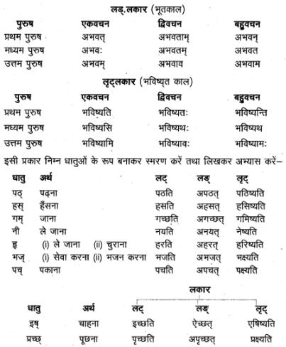UP Board Solutions for Class 12 Sahityik Hindi हिन्दी से संस्कृत में अनुवाद img 4