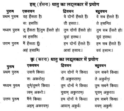 UP Board Solutions for Class 12 Sahityik Hindi हिन्दी से संस्कृत में अनुवाद img 5