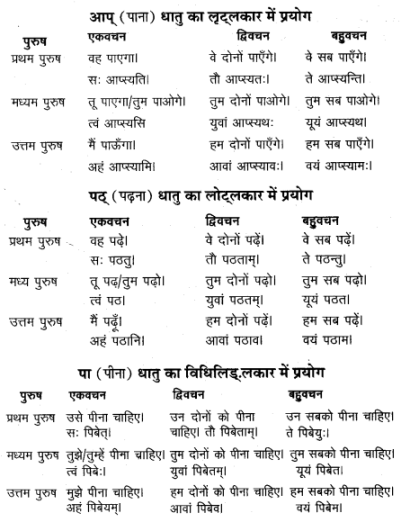 UP Board Solutions for Class 12 Sahityik Hindi हिन्दी से संस्कृत में अनुवाद img 6